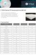 T-PHC-Series-PP-Honeycomb-Core-80-100