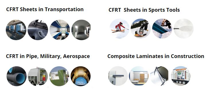 Thermoplastic Reinforced Laminates